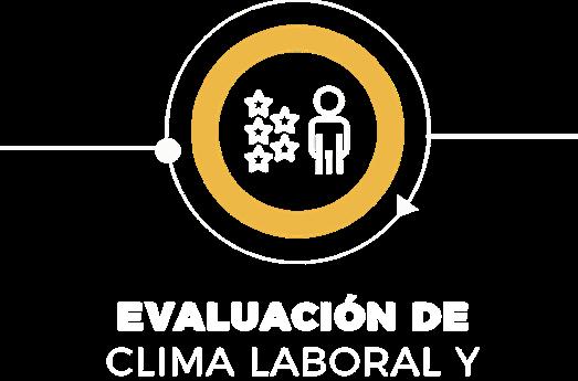 Desarrollo-Organizacional-Zehr-Evaluación-de-clima